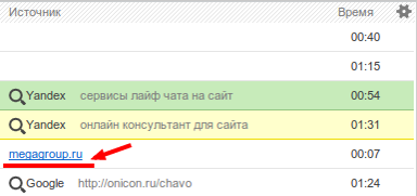 26.02.14-referrer-in-users-list